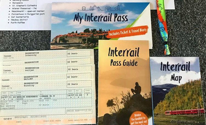 InterRail pass guide