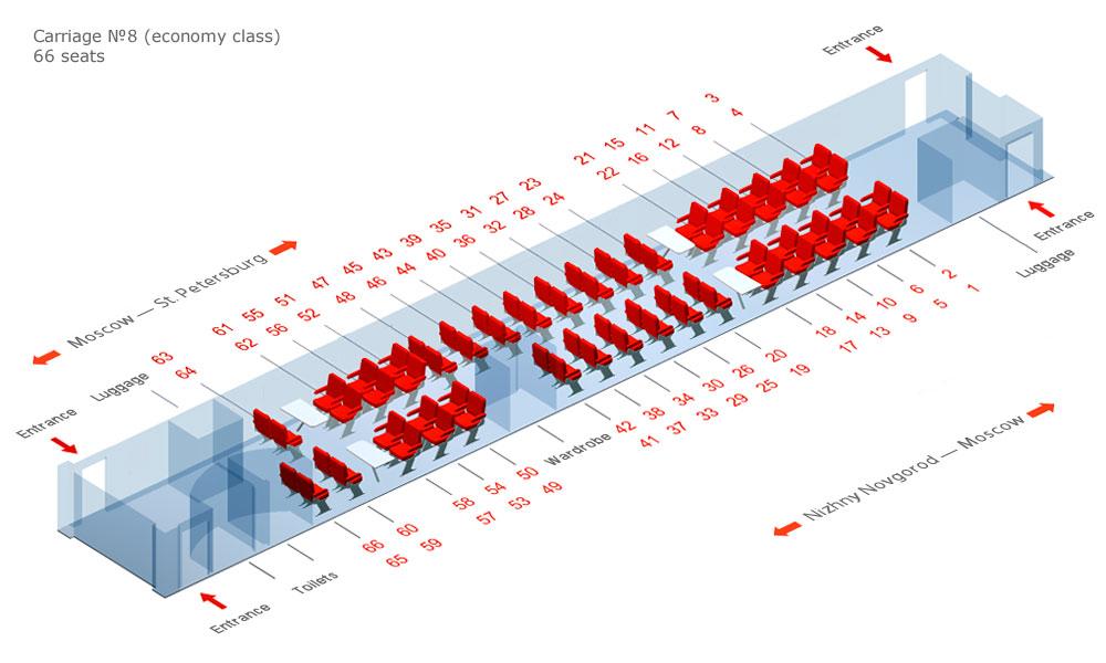 Планировка вагон 8 эконом класс Сапсан